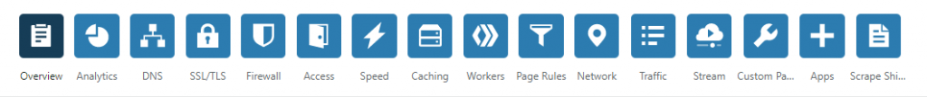 Cloudflare CDN options for tools to help with WordPress site