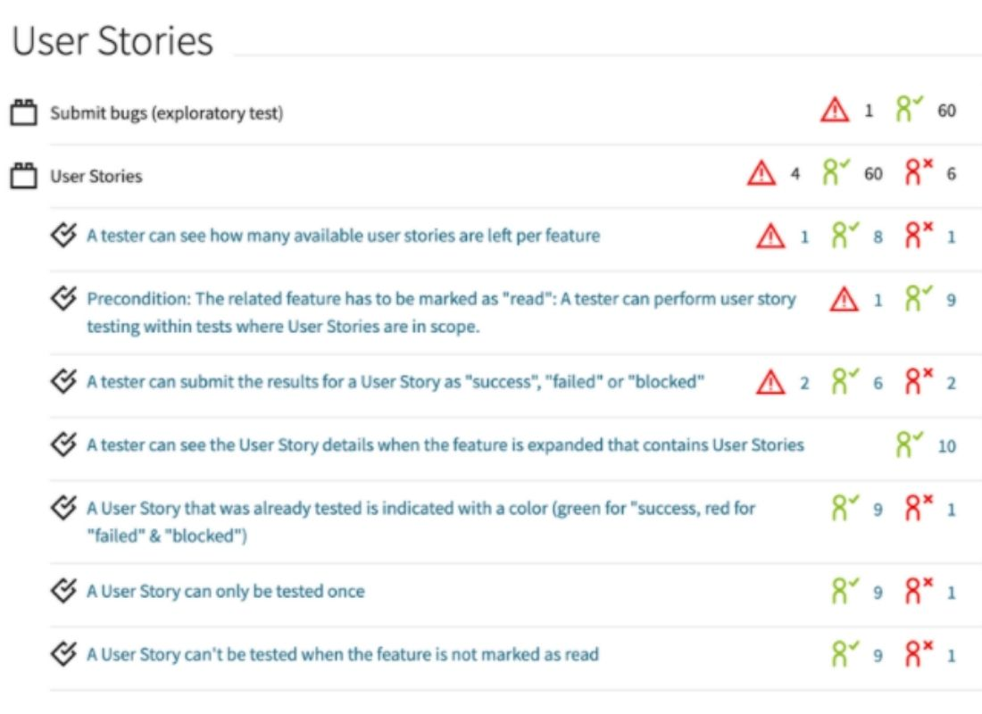 User stories example on Test.io beta testing website