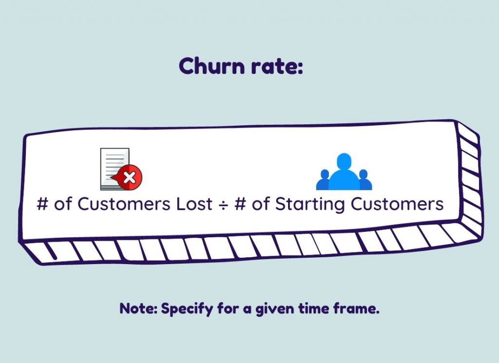 equation for churn rate saas unit metric