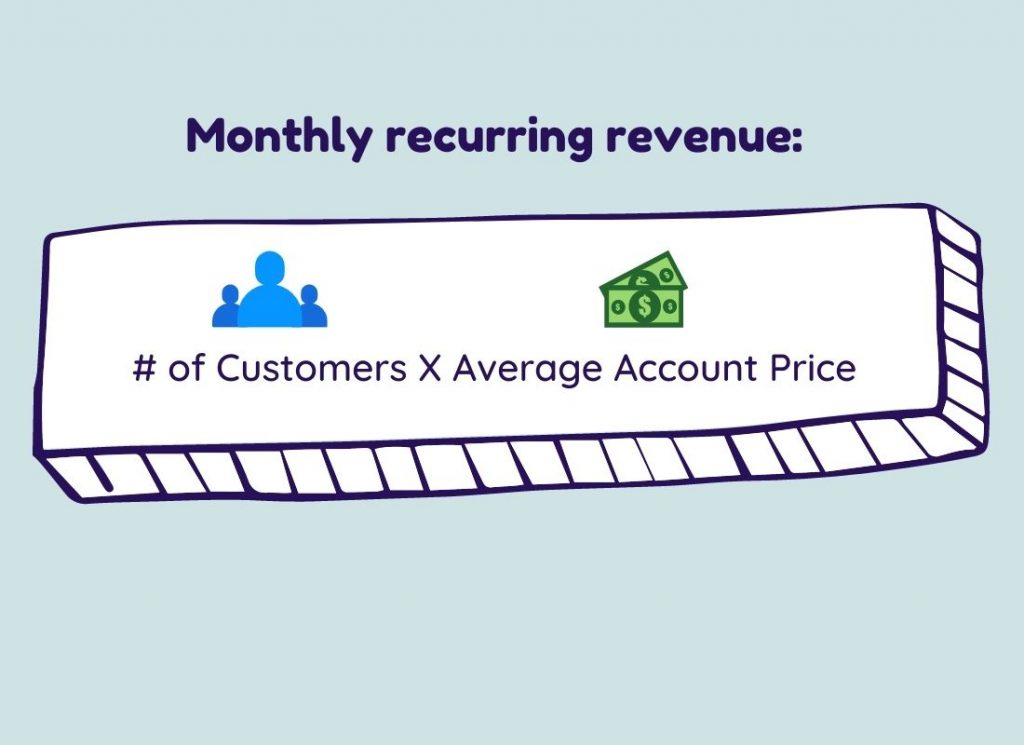equation to calculate monthly recurring revenue saas unit metric